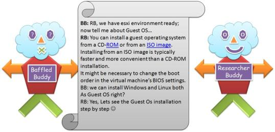 Installing a Windows 2008 R2 64bit Guest OS on Vmware ESXi